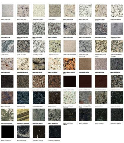 Tipos de granito para cozinha banheiro churrasqueira for Tipos de granitos